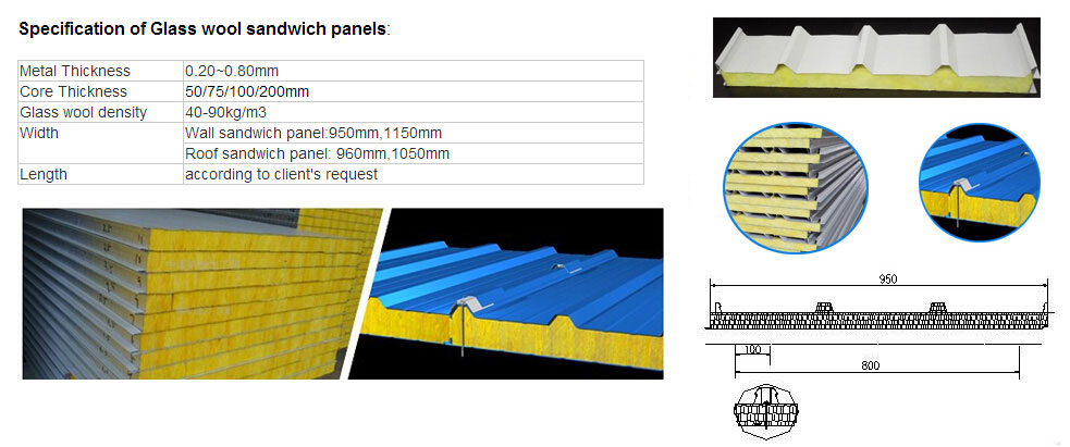 950 Type Double Layer Roof Panel